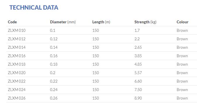 Vlasec - LX SAPPHIRE MATCH 010 Nosnost : 1.70 kg 150M 1 cívka